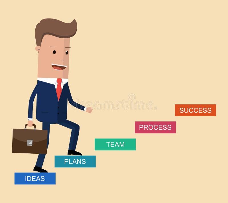 Zakenman die op tredestap aan succes lopen Trap aan succes Vector illustratie stock illustratie
