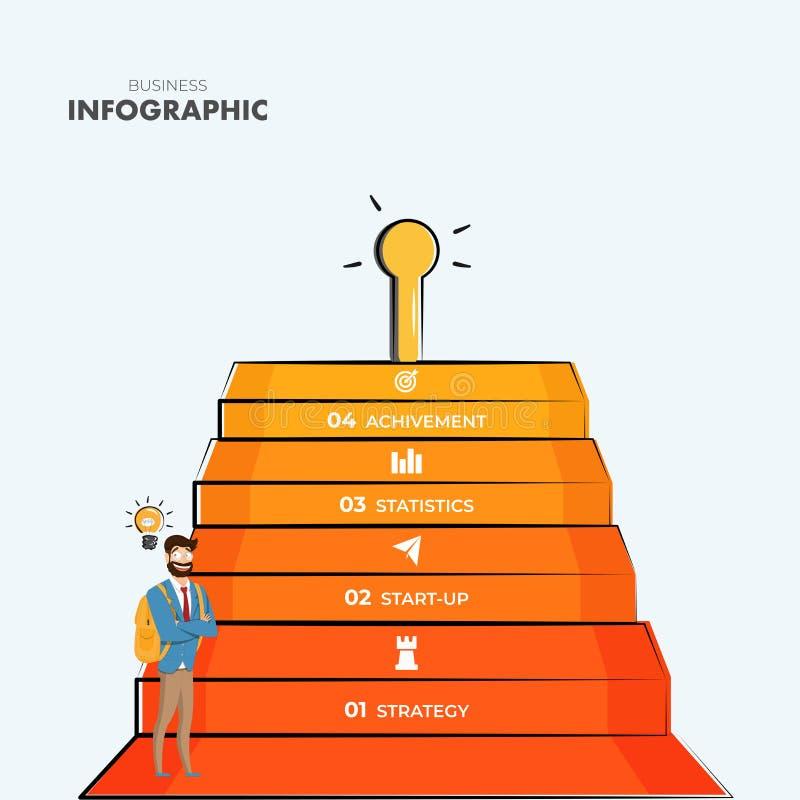 Zakenman die zich op treden voor doel bevinden Strategie, opstarten, statistieken en voltooiing stock illustratie