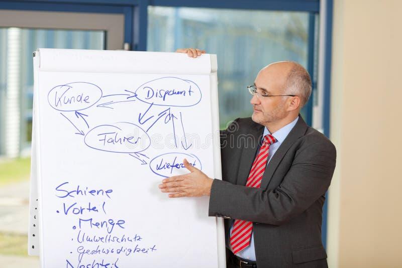Zakenman Explaining Plan royalty-vrije stock foto
