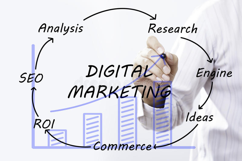 Zakenmanhand die Digitale Marketing, concept trekken royalty-vrije stock afbeelding