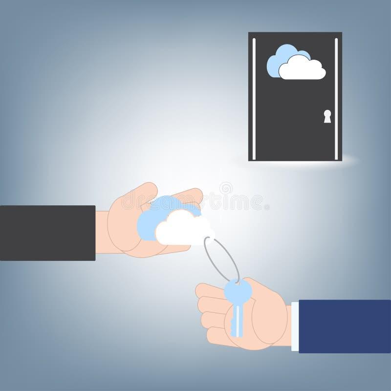 Zakenmanhand met sleutel tot een andere hand voor het openen van deur, wolk de illustratievector van het gegevensverwerkingsconce stock illustratie