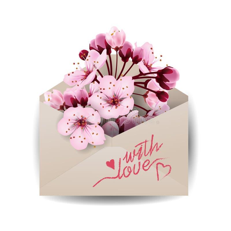 Zakończenie rozpieczętowanego rzemiosło papieru kopertowy pełny wiosny okwitnięcia sacura up kwitnie na białym tle Odgórny widok  ilustracji