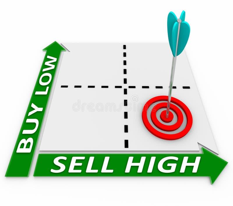 zakupu bubel wzrostowy wysoki inwestorski niski ilustracja wektor