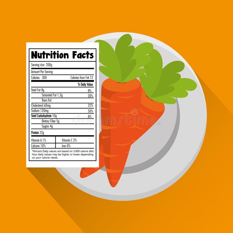 Zanahoria con hechos de la nutrición stock de ilustración