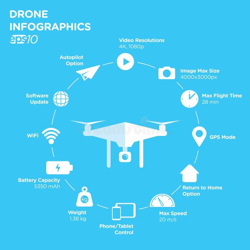 Zangão Quadcopter Infographic ilustração do vetor