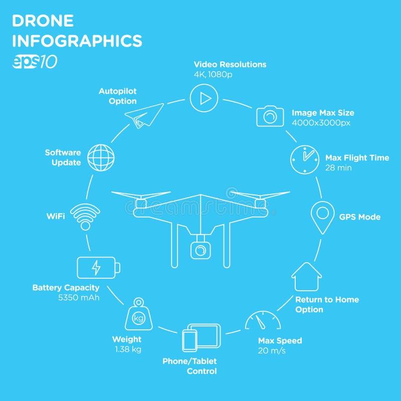 Zangão Quadcopter Infographic ilustração royalty free