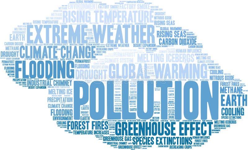 Zanieczyszczenia słowa chmura ilustracja wektor