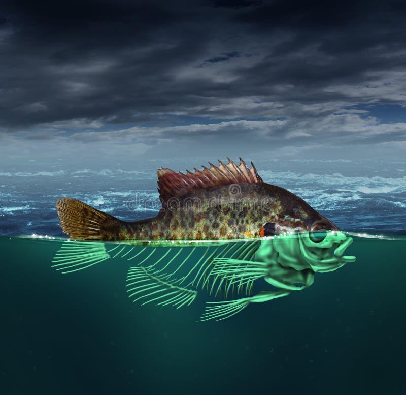 zanieczyszczenie zielona nutowa woda royalty ilustracja