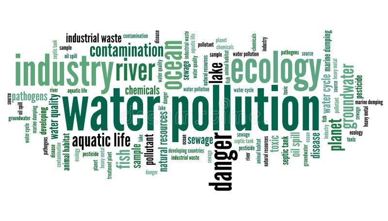 zanieczyszczenie zielona nutowa woda ilustracja wektor