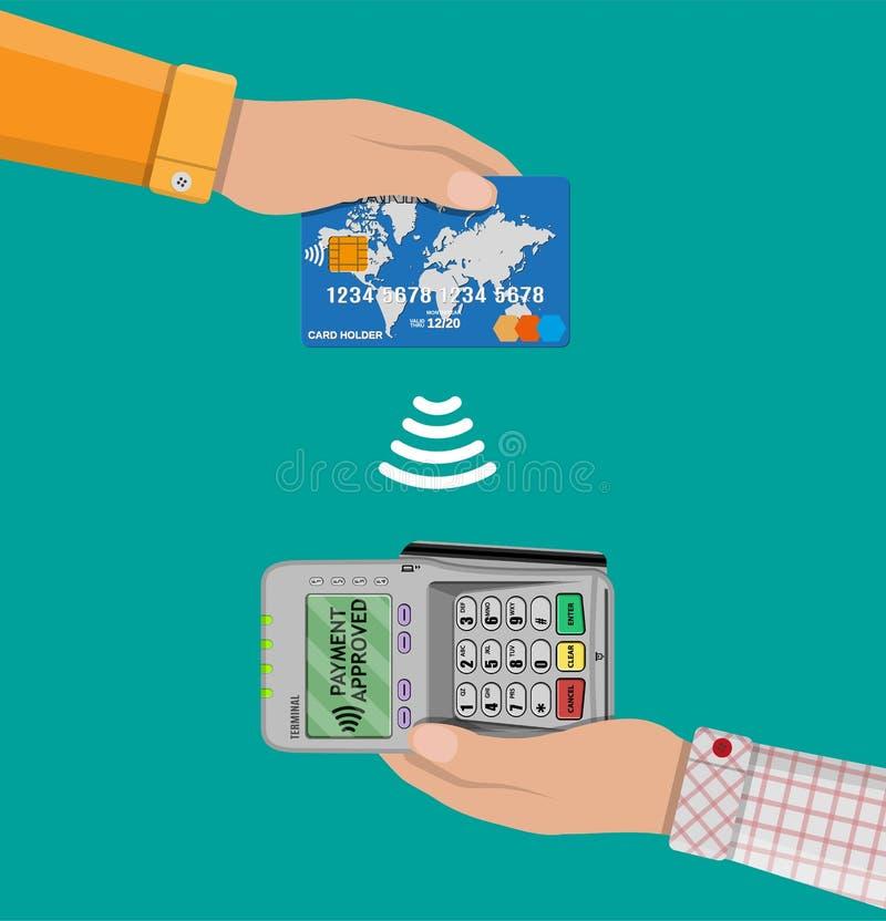Zapłaty używać terminal i banka kartę ilustracji