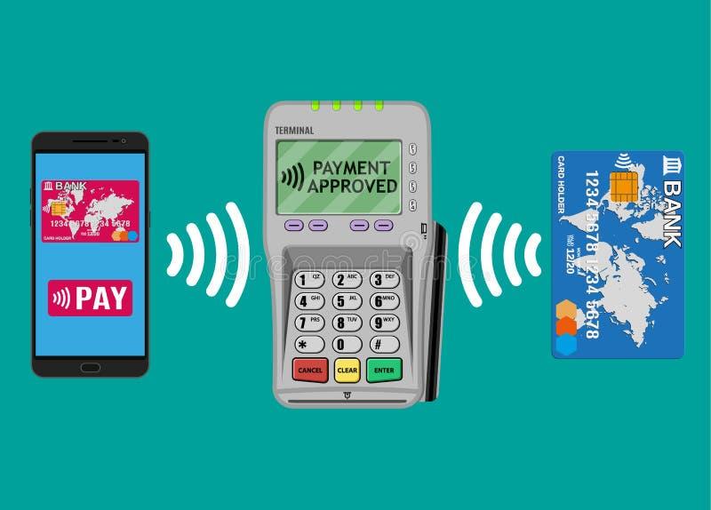 Zapłaty używać terminal, telefon, bank karta royalty ilustracja