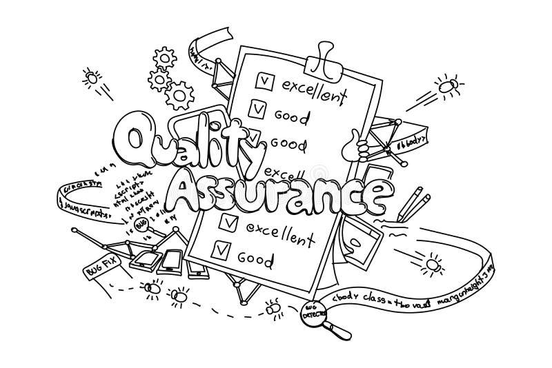 Zapewnienie jakości, wektorowa ręka rysująca ilustracja odizolowywająca na wh ilustracji
