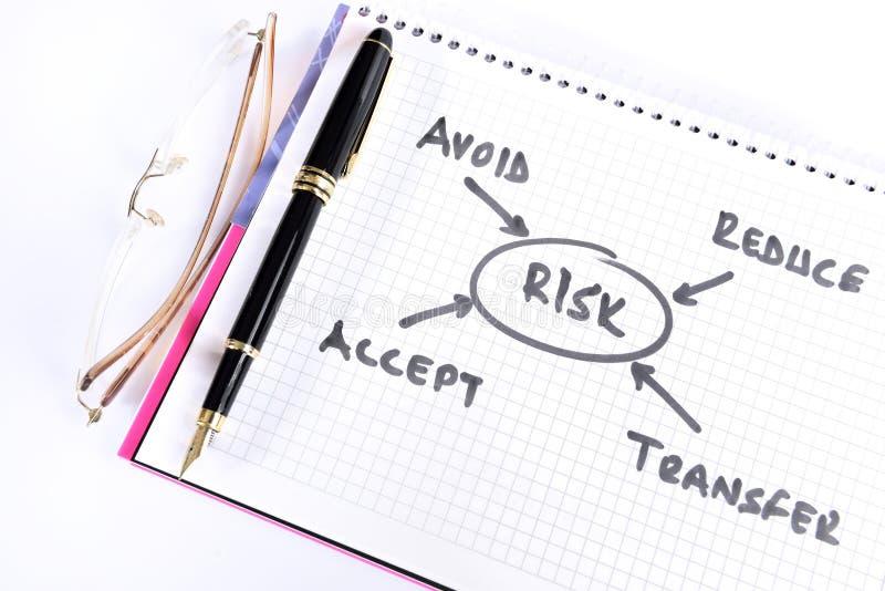 Zarządzania ryzykiem planowanie obrazy stock