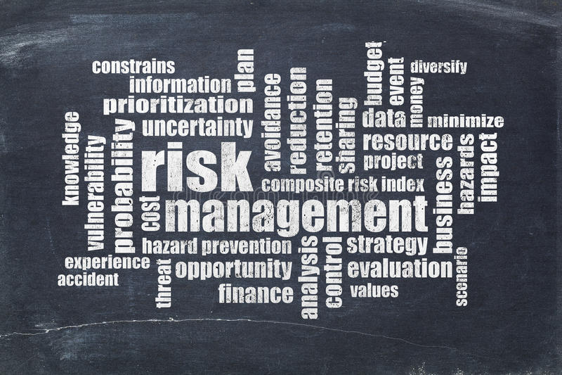 Zarządzania ryzykiem słowa chmura obraz stock