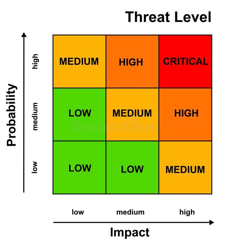 zarządzania ryzyko royalty ilustracja