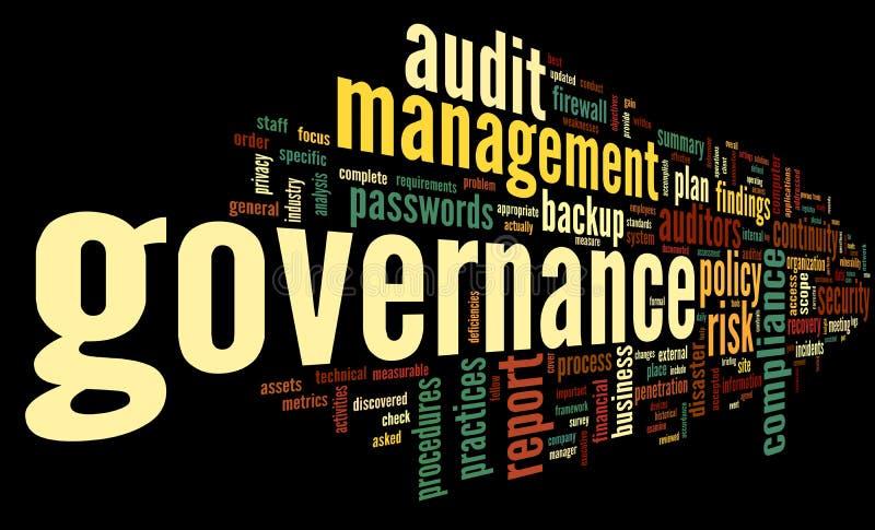 Zarządzanie i zgodność w słowo etykietki chmurze ilustracji