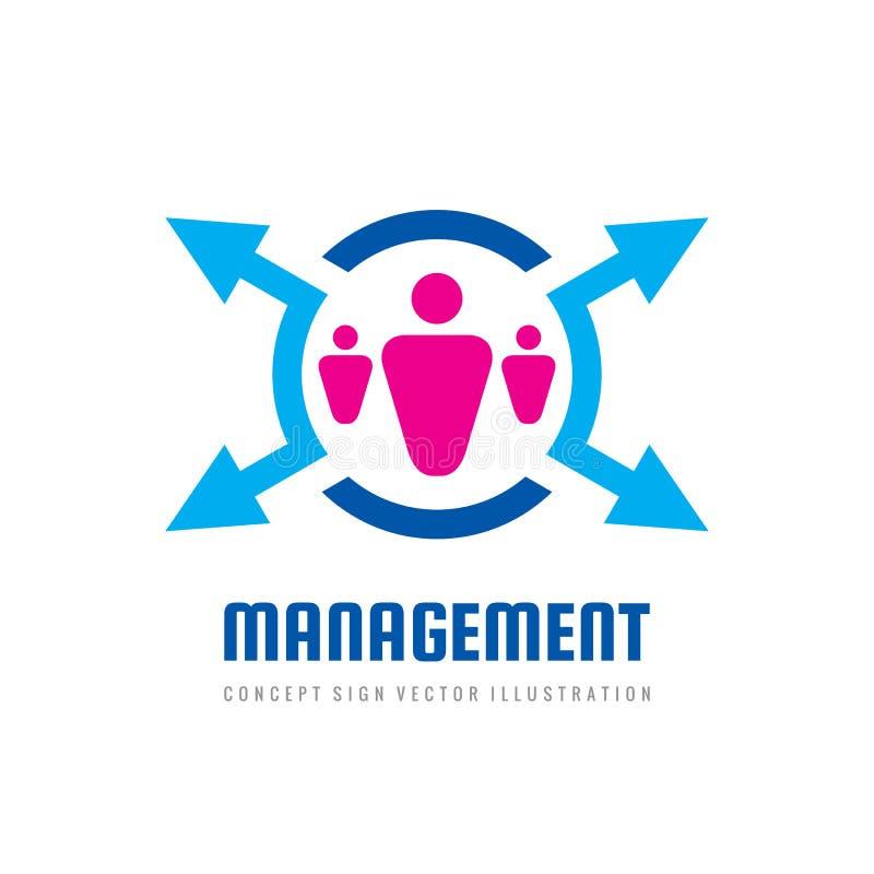 Zarządzanie logo wektorowy projekt Hr pojęcia znak Biznesowy symbol ilustracji