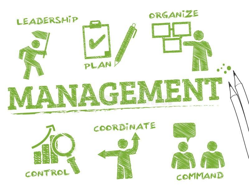 Zarządzanie mapa ilustracji