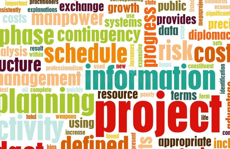 zarządzanie projekt