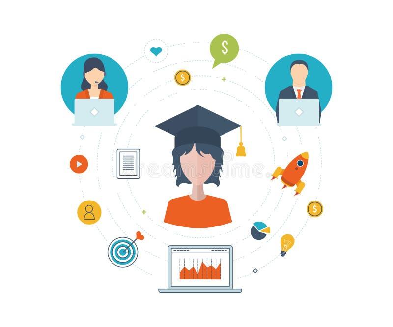 Zarządzanie projektem, inwestycja, marketingowy badanie, planowanie strategiczne Nauczanie online ilustracji