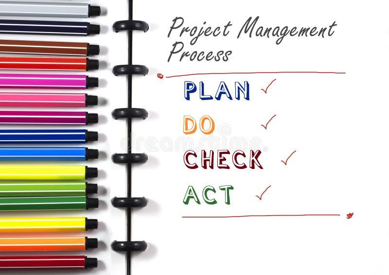Zarządzanie Projektem Proces tekst na białym sketchbook z koloru piórem, odgórny widok obraz stock