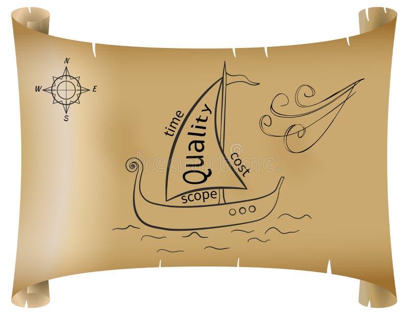 Zarządzanie projektem trójboka pergamin royalty ilustracja