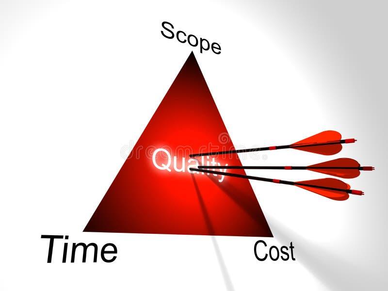 Zarządzanie projektem trójboka strzała pojęcie royalty ilustracja