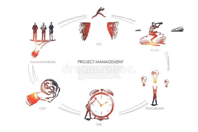 Zarządzanie projektem - zakres, stręczycielstwo, koszt, ludzcy resourcess, ryzyka ustalony pojęcie ilustracji