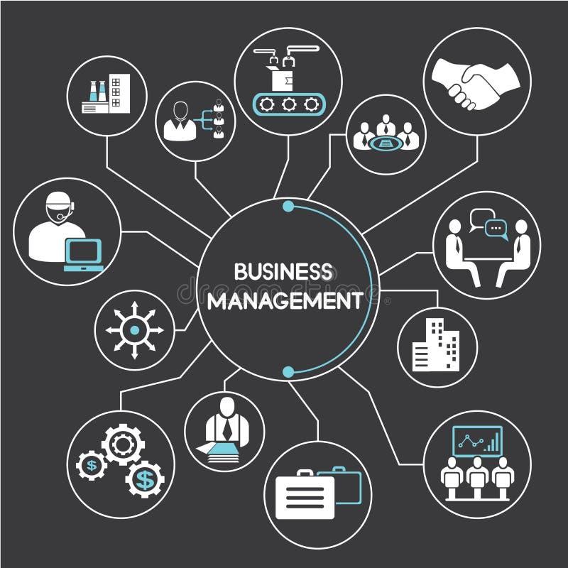 Zarządzanie przedsiębiorstwem royalty ilustracja