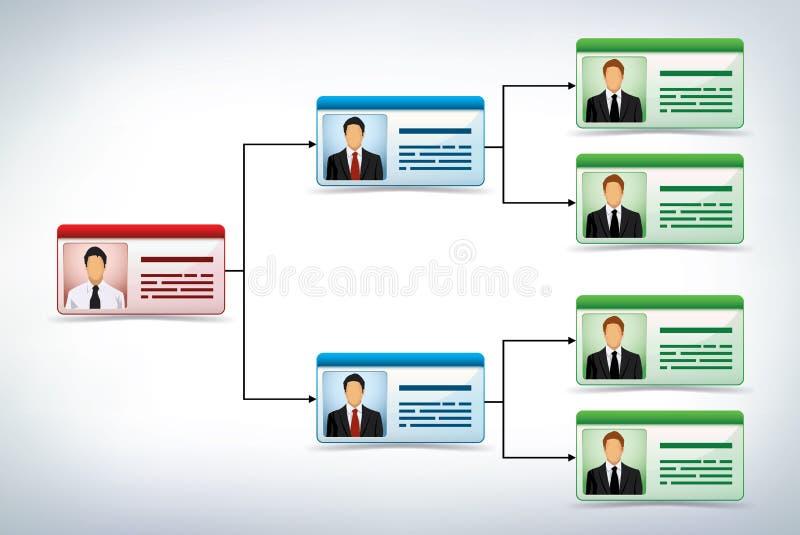 Zarządzanie przedsiębiorstwem drzewa szablon ilustracja wektor