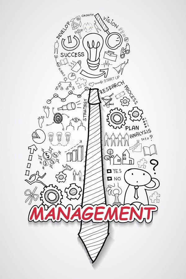 Zarządzanie tekst Z kreatywnie rysunków wykresów i map biznesowego sukcesu strategii planu pomysłem, inspiraci pojęcia nowożytneg royalty ilustracja