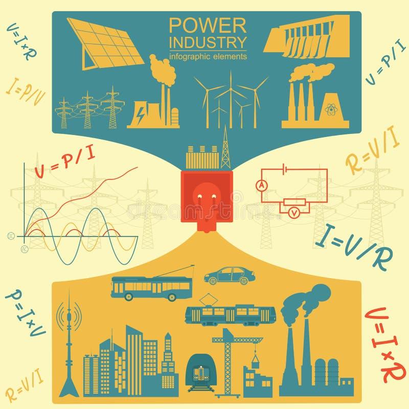 Zasila przemysłu energetycznego infographic, ustawia element, elektryczni systemy, ilustracji