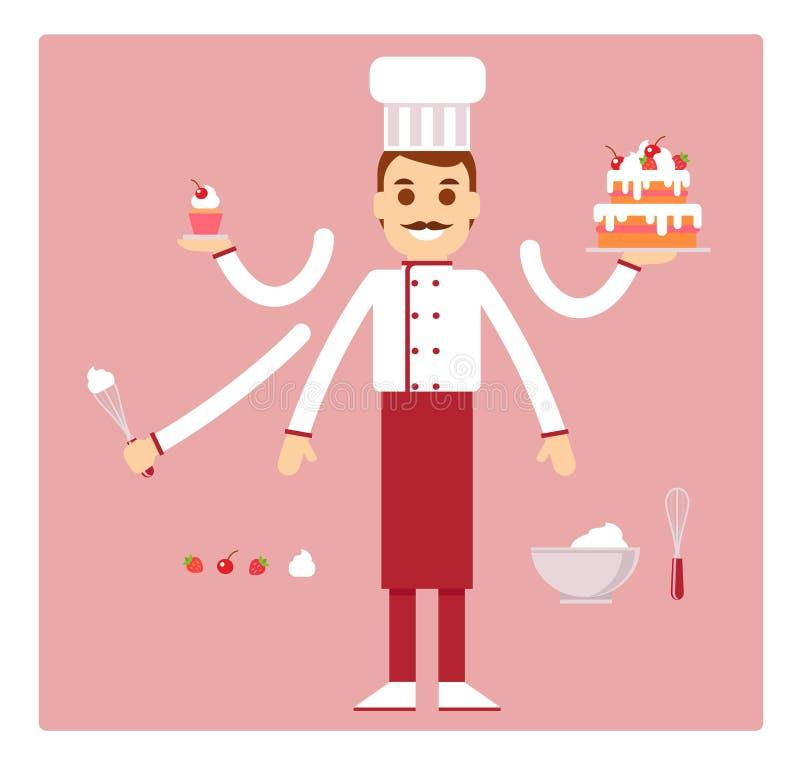 Zawód cukierniczka człowieku Charakter dla animaci wektor fotografia stock
