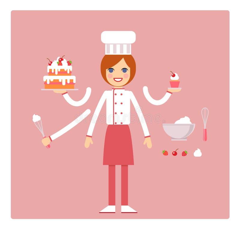 Zawód cukierniczka femaleness Charakter dla animaci wektor royalty ilustracja