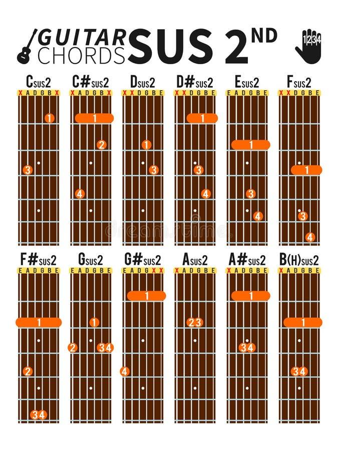 Zawieszeni drugi akordy sporządzają mapę dla gitary z palec pozycją ilustracja wektor