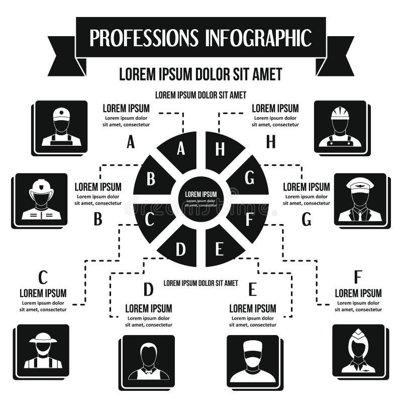 Zawodu infographic pojęcie, prosty styl ilustracja wektor