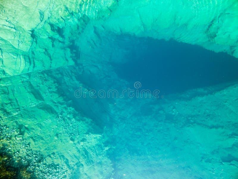 Zbliżenia widok z lotu ptaka Glavas źródło Cetina rzeka, Chorwacja obraz stock