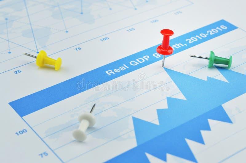 Zbliżenie czerwieni szpilka na pieniężnym wykresie, Biznesowy pojęcie, cel obraz stock