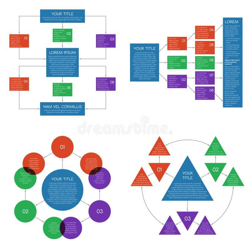 Zbudowany spływanie sporządza mapę, flowchart diagramów wektoru set ilustracji