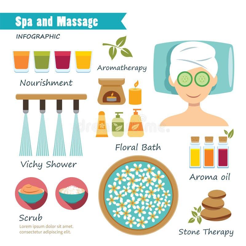 Zdrój i masaż infographic ilustracja wektor