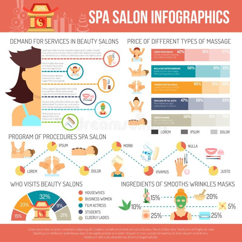 Zdroju infographics set ilustracji