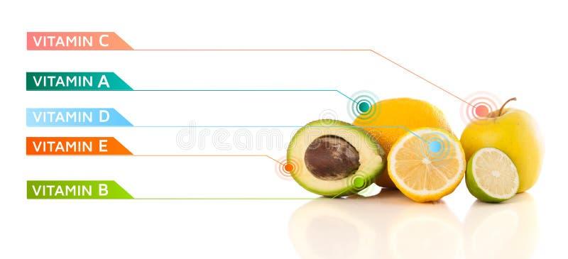 Zdrowe owoc z kolorowymi witamina symbolami, ikonami i obraz stock