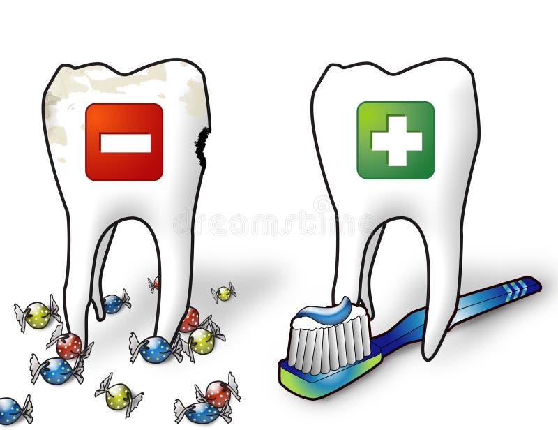 zdrowe zęby ilustracji