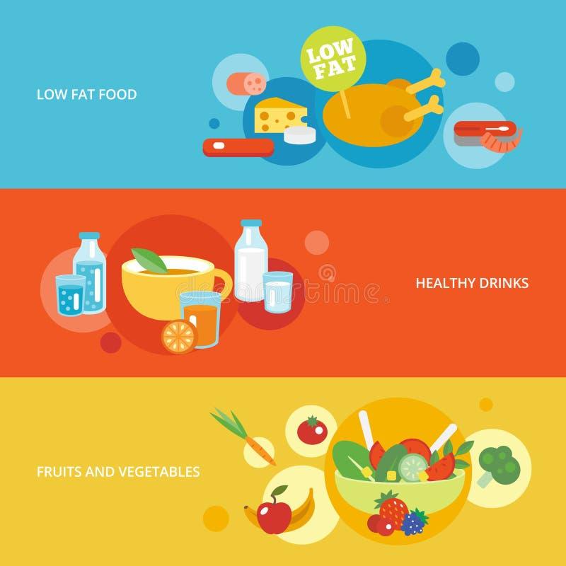 Zdrowego łasowania sztandaru płaski set ilustracji