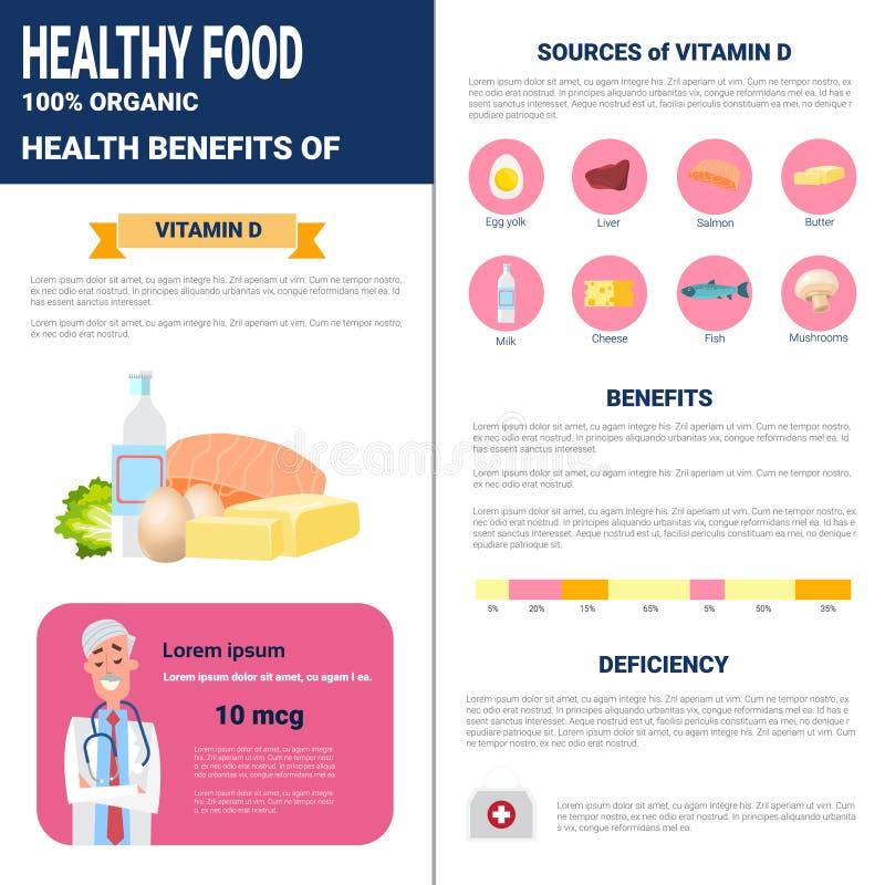 Zdrowi Karmowi Infographics produkty Z witaminami, zdrowia odżywiania stylu życia pojęcie ilustracji