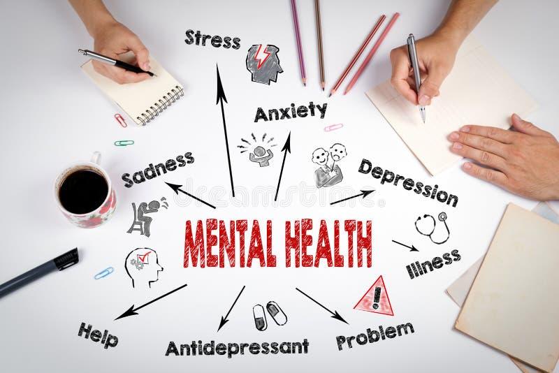 Zdrowia psychicznego pojęcie Mapa z słowami kluczowymi i ikonami Spotkanie przy białym biuro stołem obraz stock