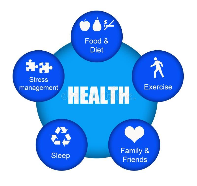 Zdrowie ilustracji