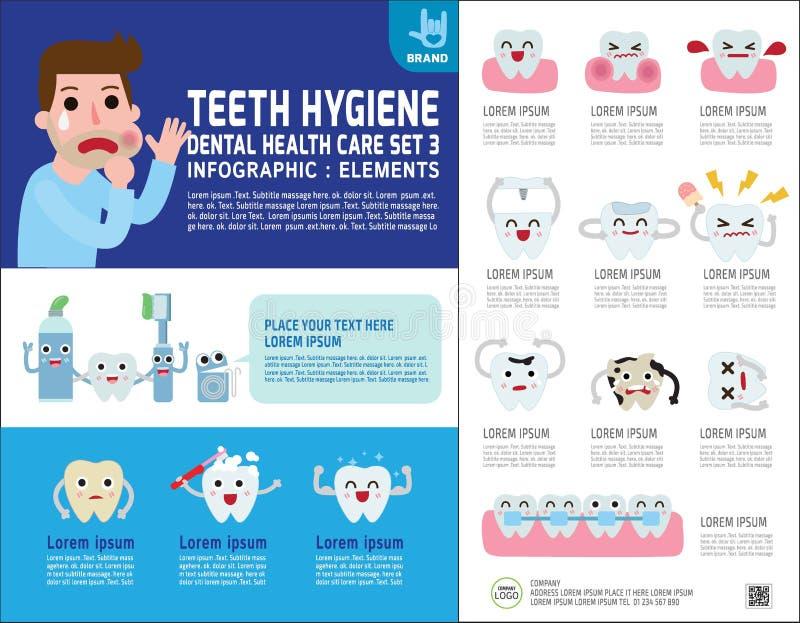 Zdrowie elementu projekta medyczna wektorowa infographic ilustracja royalty ilustracja