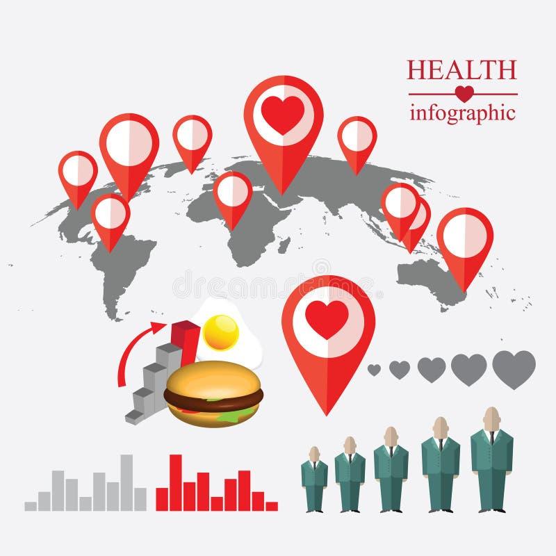 Zdrowie infographic ilustracji