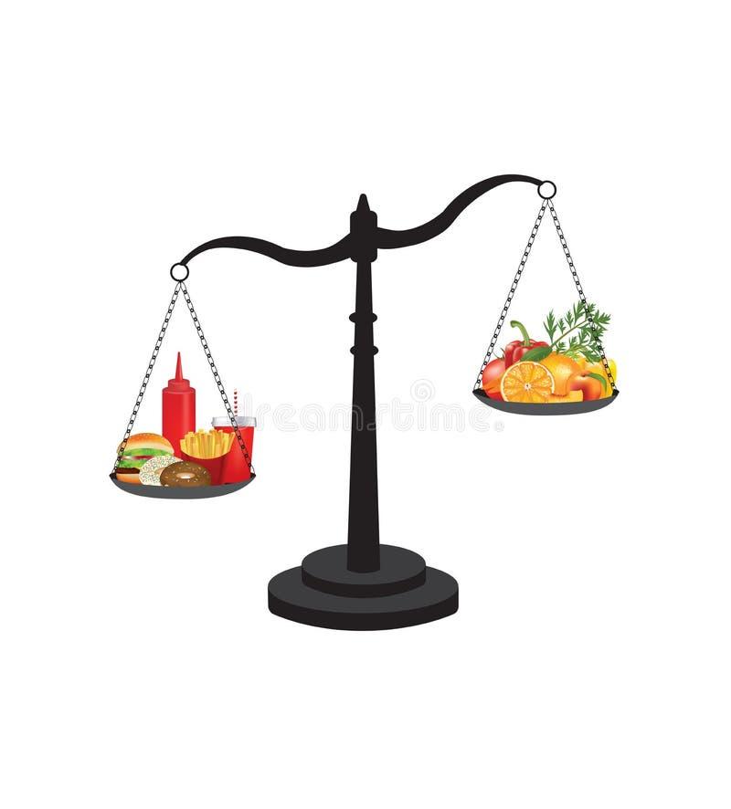 Zdrowy i niezdrowy jedzenie na skala royalty ilustracja